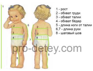 Основные мерки ребенка